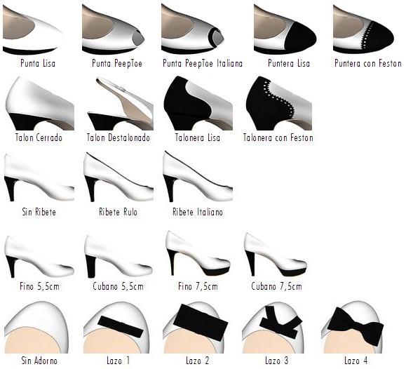 zapato y sus componentes